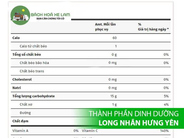Thành phần dinh dưỡng của long nhãn hưng yên