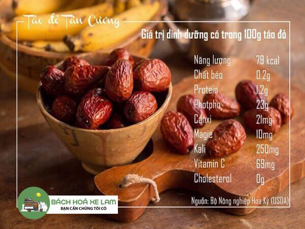 Thành phần dinh dưỡng trong táo đỏ tân cương