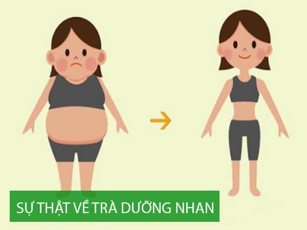 Sự thật về trà dưỡng nhan