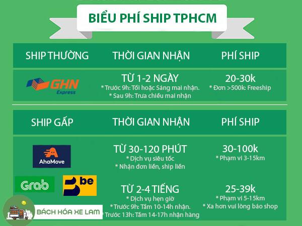 33 bieu gia ship tphcm cua bach hoa xe lam